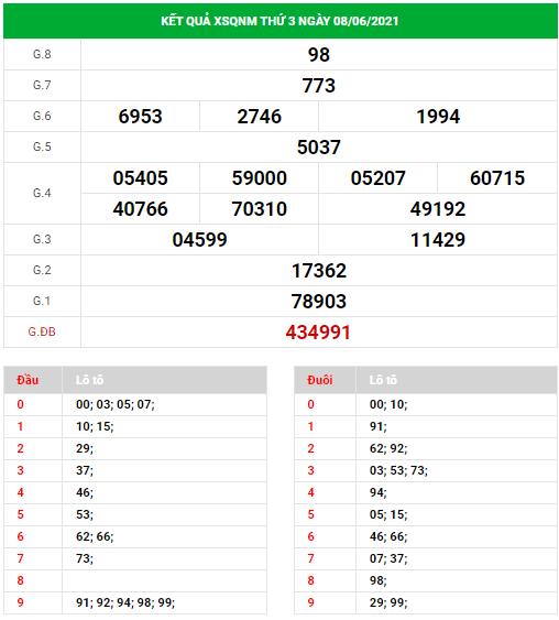 Dự đoán xổ số Quảng Nam ngày 15/6/2021