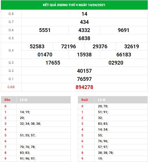 Dự đoán xổ số Đà Nẵng ngày 17/4/2021