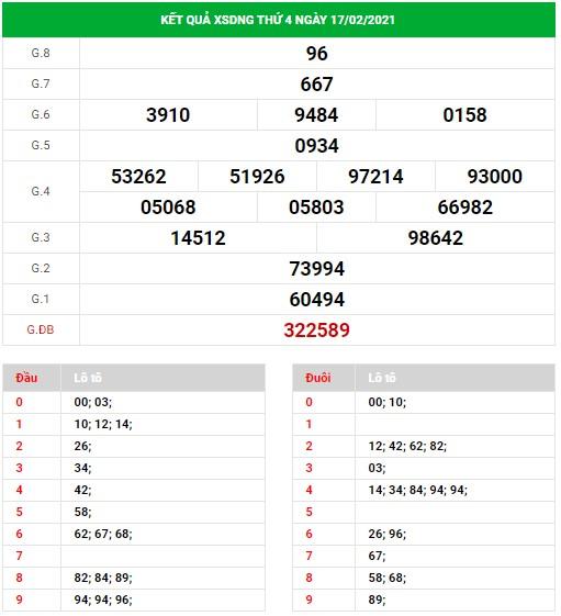 Dự đoán xổ số Đà Nẵng ngày 20/2/2021