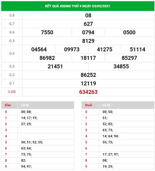 Dự đoán xổ số Đà Nẵng ngày 6/2/2021