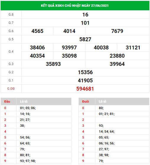 Dự đoán xổ số Khánh Hòa ngày 30-6-2021