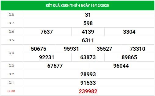 Dự đoán XSKH 20-12-2020