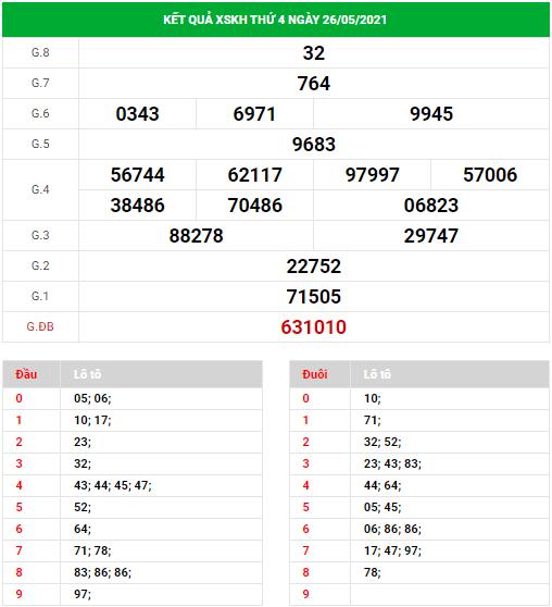 Dự đoán xổ số Khánh Hòa ngày 30/5/2021