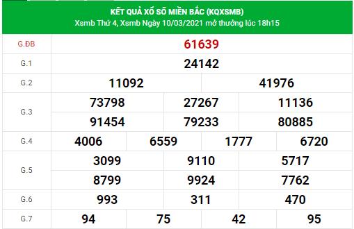 Dự đoán xsmb 11/3/2021