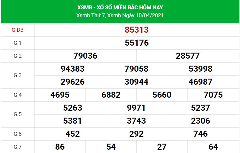 Dự đoán xsmb ngày 11/4/2021