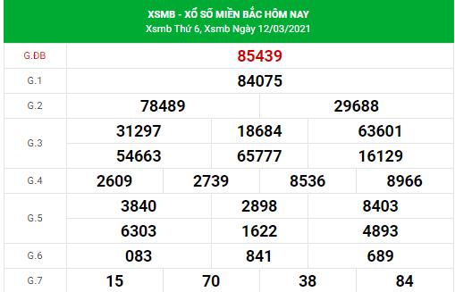 Dự đoán xsmb ngày 13/3/2021