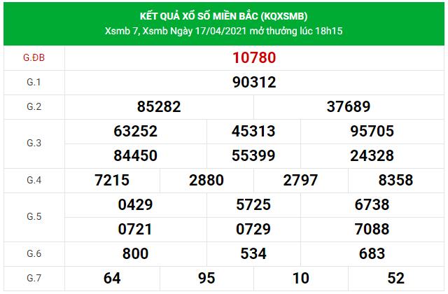 Dự đoán xsmb ngày 18/4/2021