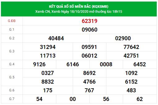 dự đoán xsmb 19-10
