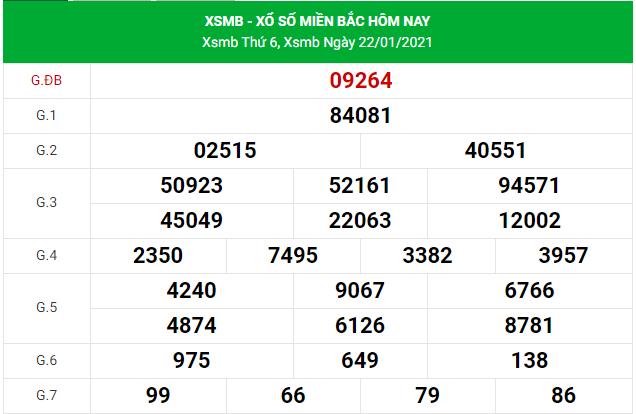 Dự đoán xsmb 23/1/2021