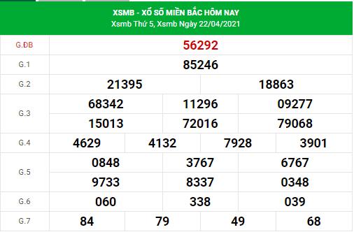 Dự đoán xsmb ngày 23/4/2021