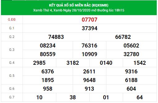 dự đoán xsmb 29-10-2020