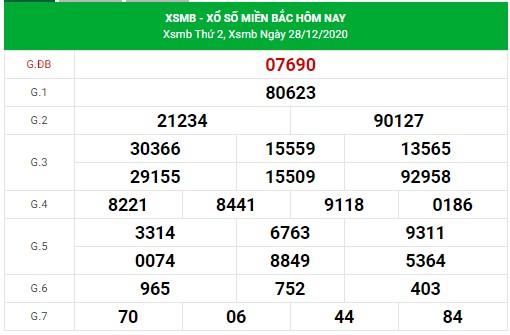 dự đoán xsmb ngày 29-12-2020