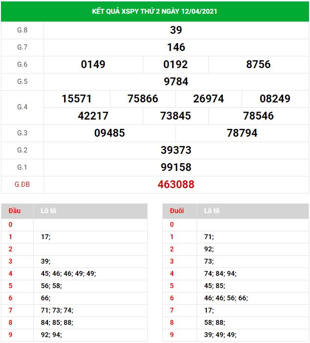 Dự đoán xổ số Phú Yên