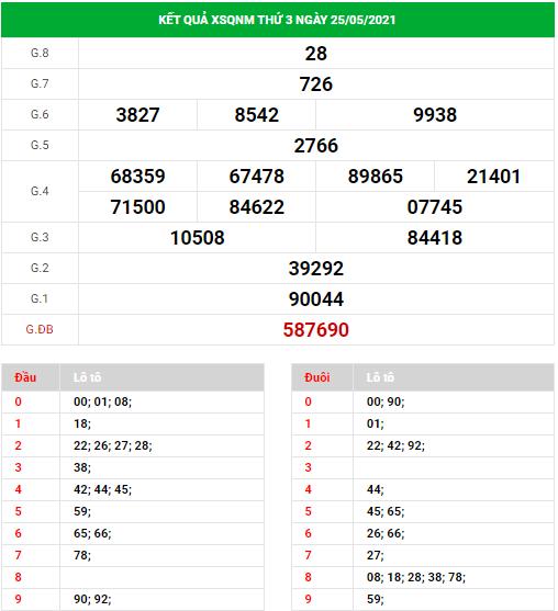 Dự đoán xổ số Quảng Nam ngày 1/6/2021