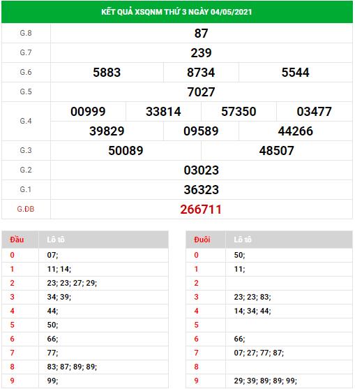 Dự đoán xổ số Quảng Nam ngày 11/5/2021