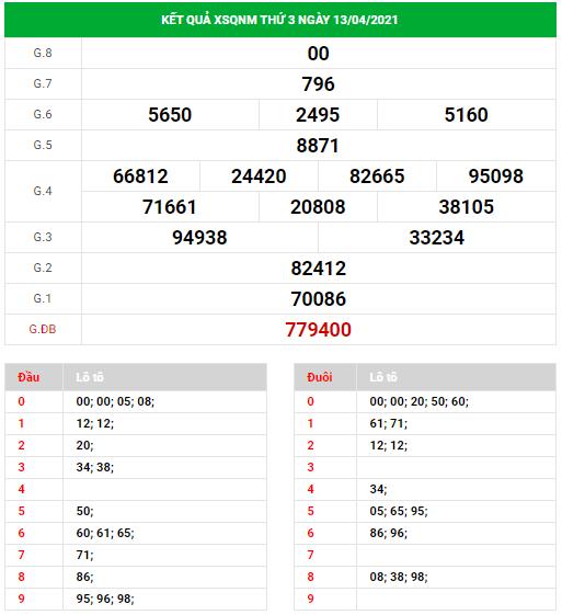 Dự đoán xổ số Quảng Nam ngày 20/4/2021