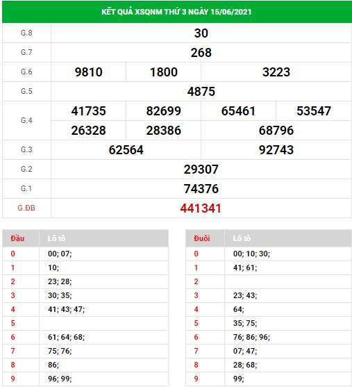 Dự đoán xổ số Quảng Nam ngày 22/6/2021