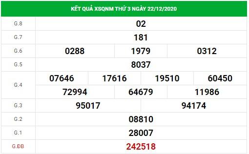 dự đoán xổ số Quảng Nam ngày 29/12/2020