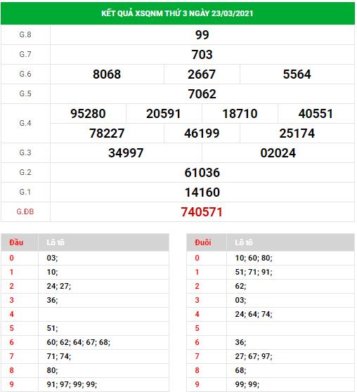 Dự đoán xổ số Quảng Nam ngày 30/3/2021