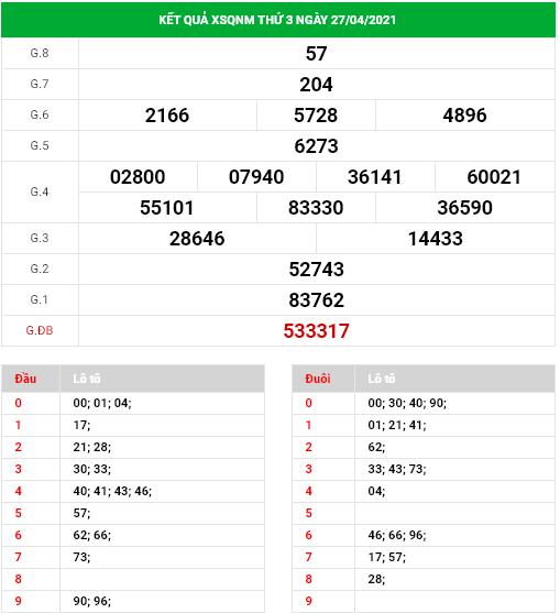 Dự đoán xổ số Quảng Nam ngày 4/5/2021