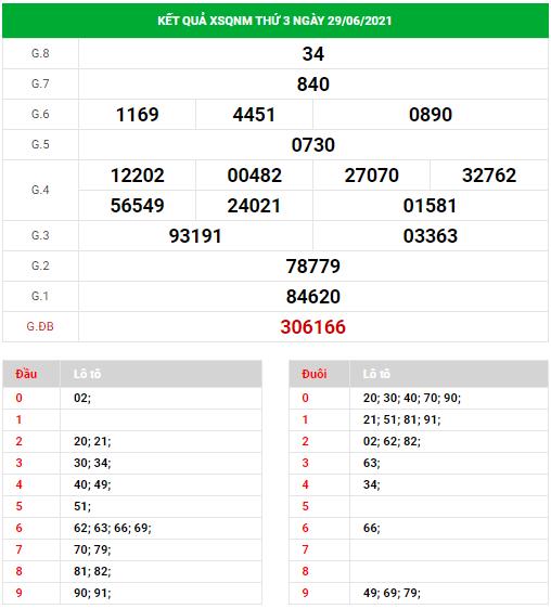 Dự đoán xổ số Quảng Nam ngày 6/7/2021