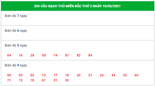 soi cầu dự đoán xsmb 10/5/2021