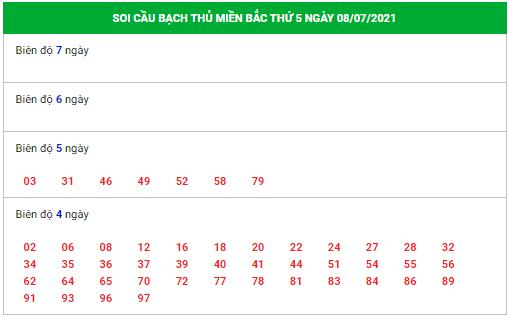 Soi cầu dự đoán xsmb ngày 8-7-2021