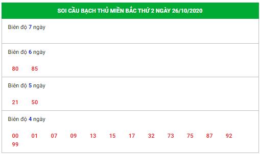 soi-cau-xsmb-bach-thu-26-10-2020