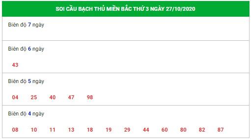 soi-cau-xsmb-bach-thu-27-10-2020